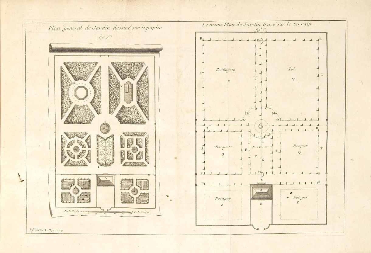 Plan general de jardin dessin sur le papier fig 1 le for Alexandre jardin le zubial