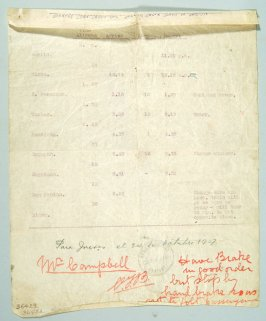 Time table for Secretary of War Taft's train in the Philippines
