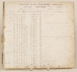 Engineer's log book from the steamer Oregon, Pacific Mail Steamship Company