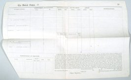 Blank U.S. Government form