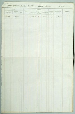 Sheet from Post Office signed by John W. Geary