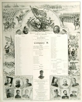Roster of Company M First Regiment of California Volunteers,Spanish American War