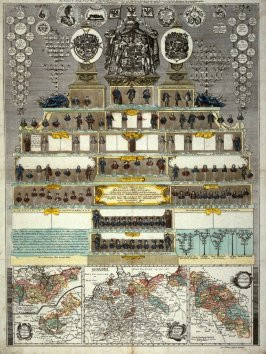 Chart of German Nobility