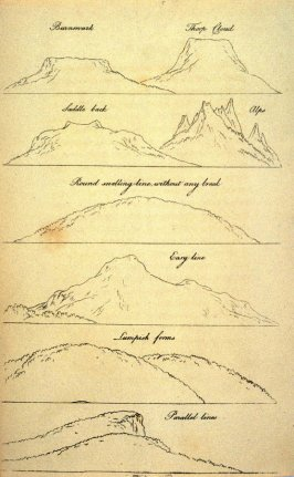 Hill Types