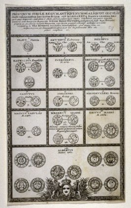 Table of Swedish Coins, from Suecia Antiqua et Hodierna (Ancient and Modern Sweden)