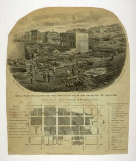 View and Plan of the Burnt District, San Francisco, the Day after the Fire, 22nd June 1851