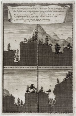 Cross Section of Landscape, from Suecia Antiqua et Hodierna (Ancient and Modern Sweden)