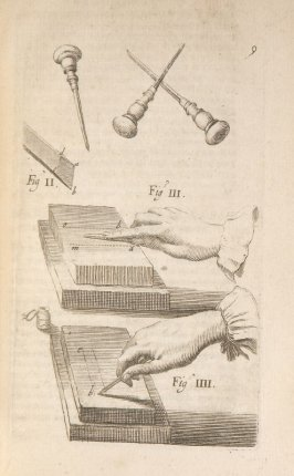Figures II, III, IV, twelfth plate opposite page 42 in the book Traité de manières de graver …by Abraham Bosse (Paris: Pierre Auboüin and Charles Clousier, 1701)