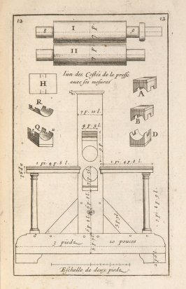 Plate 12 ,fifteenth plate and first plate opposite page 50 in the book Traité de manières de graver … by Abraham Bosse(Paris: Pierre Auboüin and Charles Clousier, 1701)