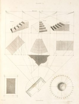 Plate 4 in the book The Principles of practical Perspective… (London: Leigh and Son…, 1835), part 1