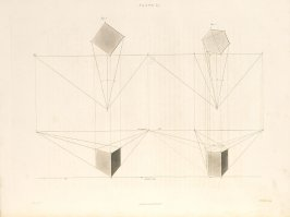 Plate 5 in the book The Principles of practical Perspective… (London: Leigh and Son…, 1835), part 1