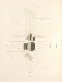 Plate 8 in the book The Principles of practical Perspective… (London: Leigh and Son…, 1835), part 1