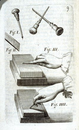 The forms of graving-tools, plate 9 opposite page 43 in the book The Art of Graveing and Etching by William Faithorne(London: William Faithorne, 1662)