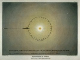 Pl. 6 (The Newtonian System) from a Muggletonian treatise