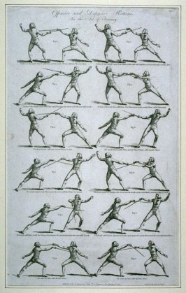 Offensive and Defensive Positions, See The Art Of Fencing