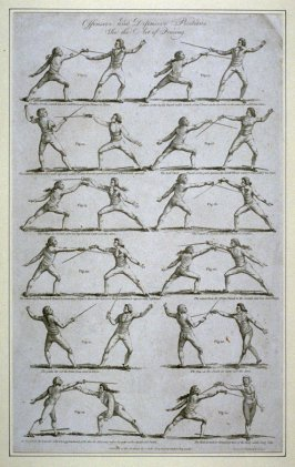 Offensive and Defensive Positions, See The Art Of Fencing.