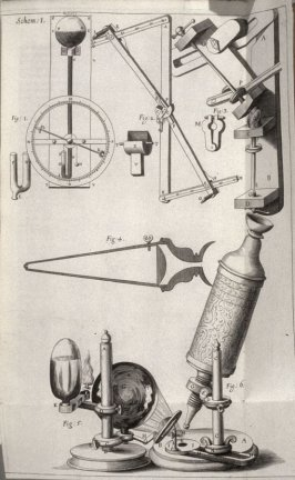 Scheme I, fourth plate, opposite page 18 in the book, Micrographia: or some physiological Descriptions of minute Bodies made by Magnifying Glasses. With Observations and Inquiries thereupon (London: printed by Jo. Martyn and Ja. Allestry, printers to the