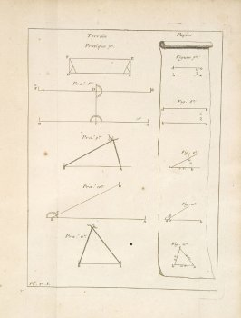 Terrain...[ diagrams 7-11][ Papier...[ diagrams 7-11], second plate after page 96 in the book La théorie et la pratique du jardinage (Paris: Jean Mariette, 1709)