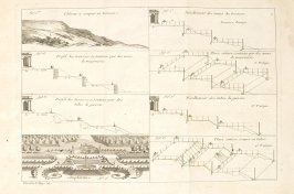 [Terrace plans and diagrams], figs. 1-8, plate after page 116 in the book La théorie et la pratique du jardinage (Paris: Jean Mariette, 1709)
