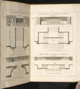 (Staircase elevations and plans for Gardens of St. cloud (fig.1), Luxembourg (fig.2), Tuileries (figs. 3 and 4) , first plate after page 120 in the book La théorie et la pratique du jardinage (Paris: Jean Mariette, 1709)