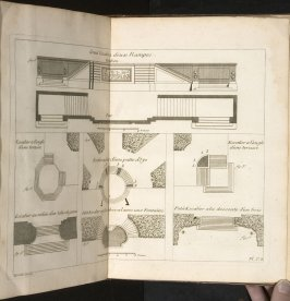 (Seven figures of staircase and ramp designs) , second plate after page 120 in the book La théorie et la pratique du jardinage (Paris: Jean Mariette, 1709)