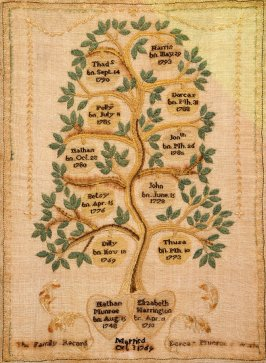 Sampler - Family Tree