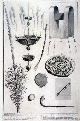 Traditional items worn and used by Jews.