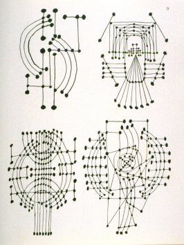 Plate G (Abstract studies of a guitar)