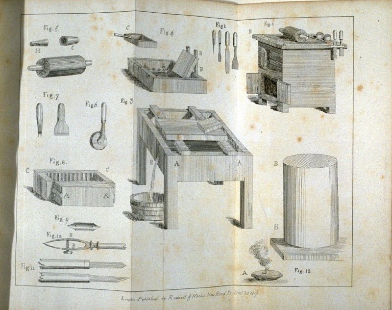 Untitled (lithography tools), first plate in the book, A Manual of Lithography ( London: Rodwell and Martin, 1820)