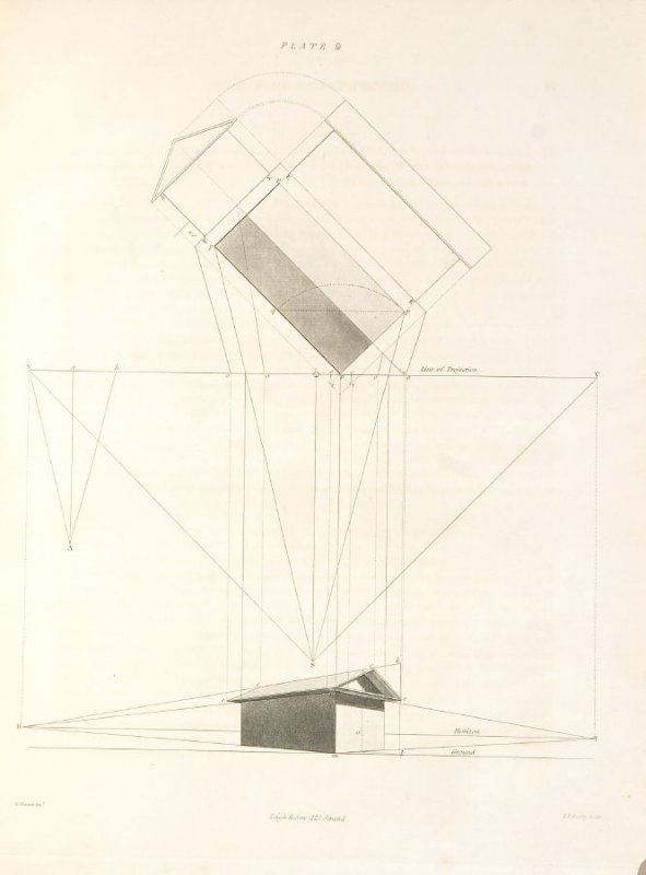Plate 9 in the book The Principles of practical Perspective… (London: Leigh and Son…, 1835), part 1