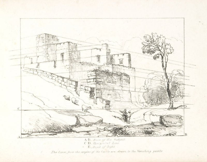 Illustration 6 in the book A Series of Progessive Lessons intended to Elucidate the Art of Landscape Painting (London: T. Clay, 1828)