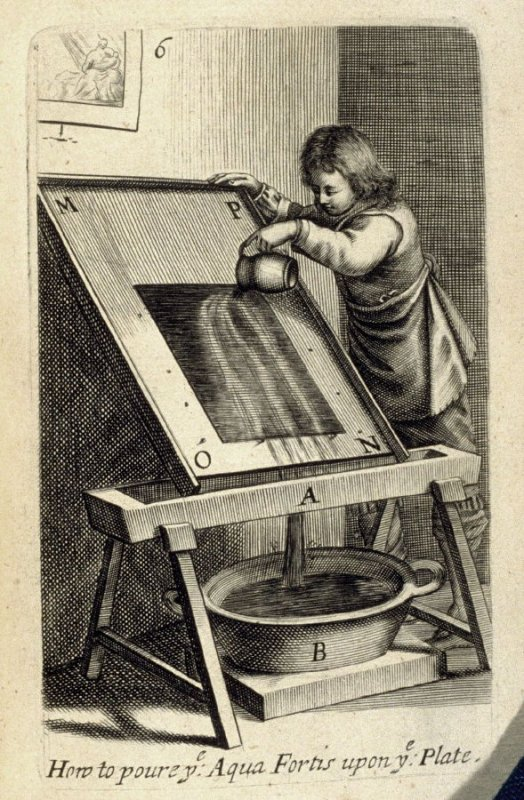 How to pour ye Aqua Fortis upon ye Plate, plate 6 opposite page 18 in the book, The Art of Graveing and Etching by William Faithorne (London: William Faithorne, 1662)