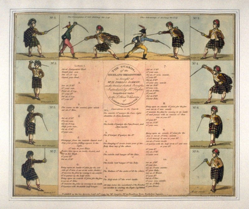 The Guards of the Highland Broadsword