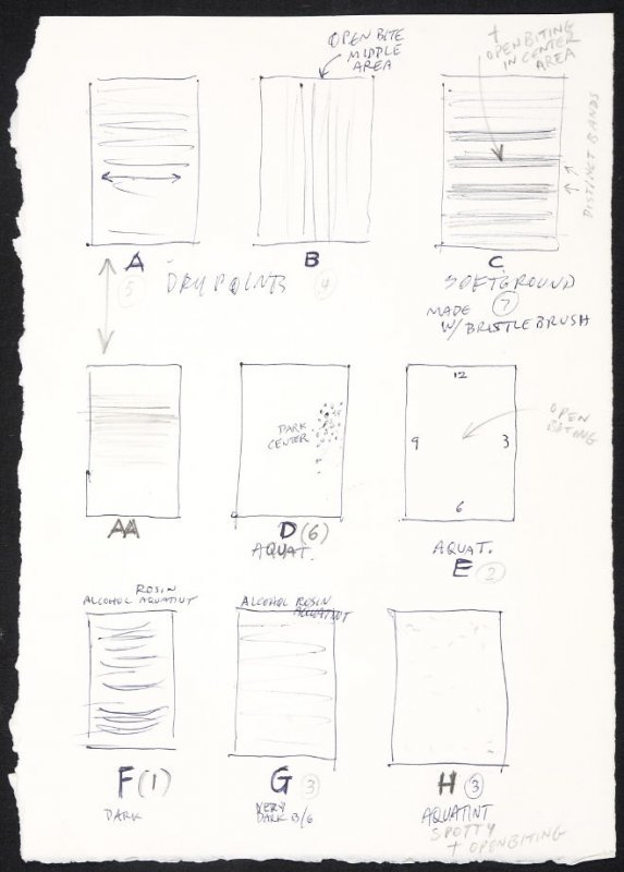 Background Notes and Drawings for the Sunliner series