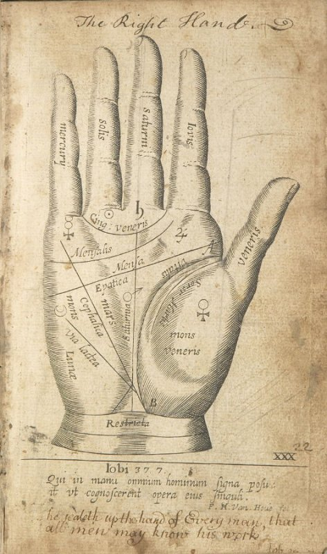 The right hand, Illustration 3 in the book Polygraphice: The Arts of Drawing, Limning,Painting &c. by William Salmon (London: Thomas Passinger and Thomas Sawbridge, 1685)